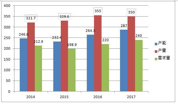 2014-2017.jpg